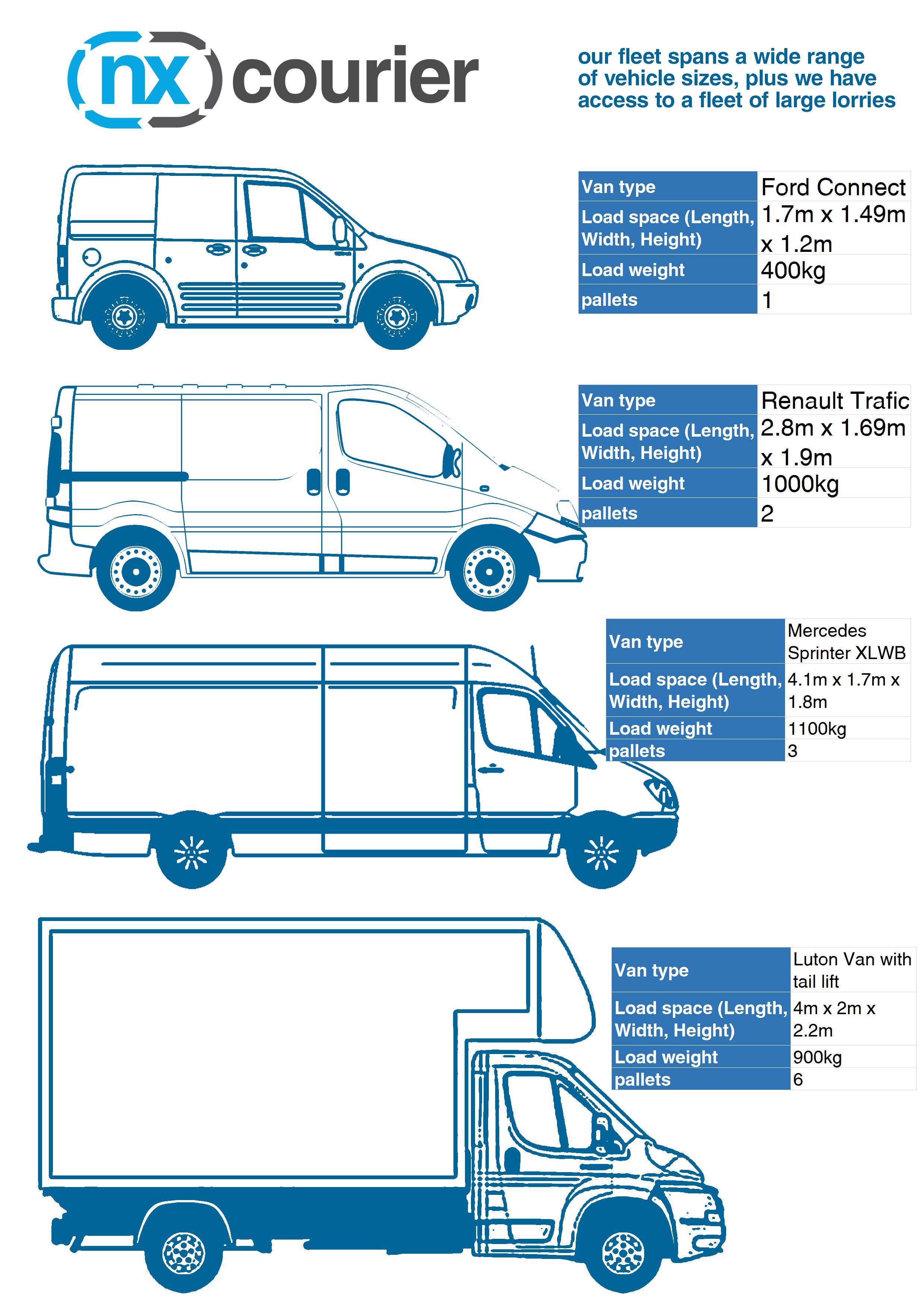 NX Courier vans